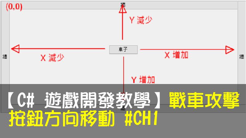 【C# 遊戲開發教學】戰車攻擊:按鈕方向移動 #CH1